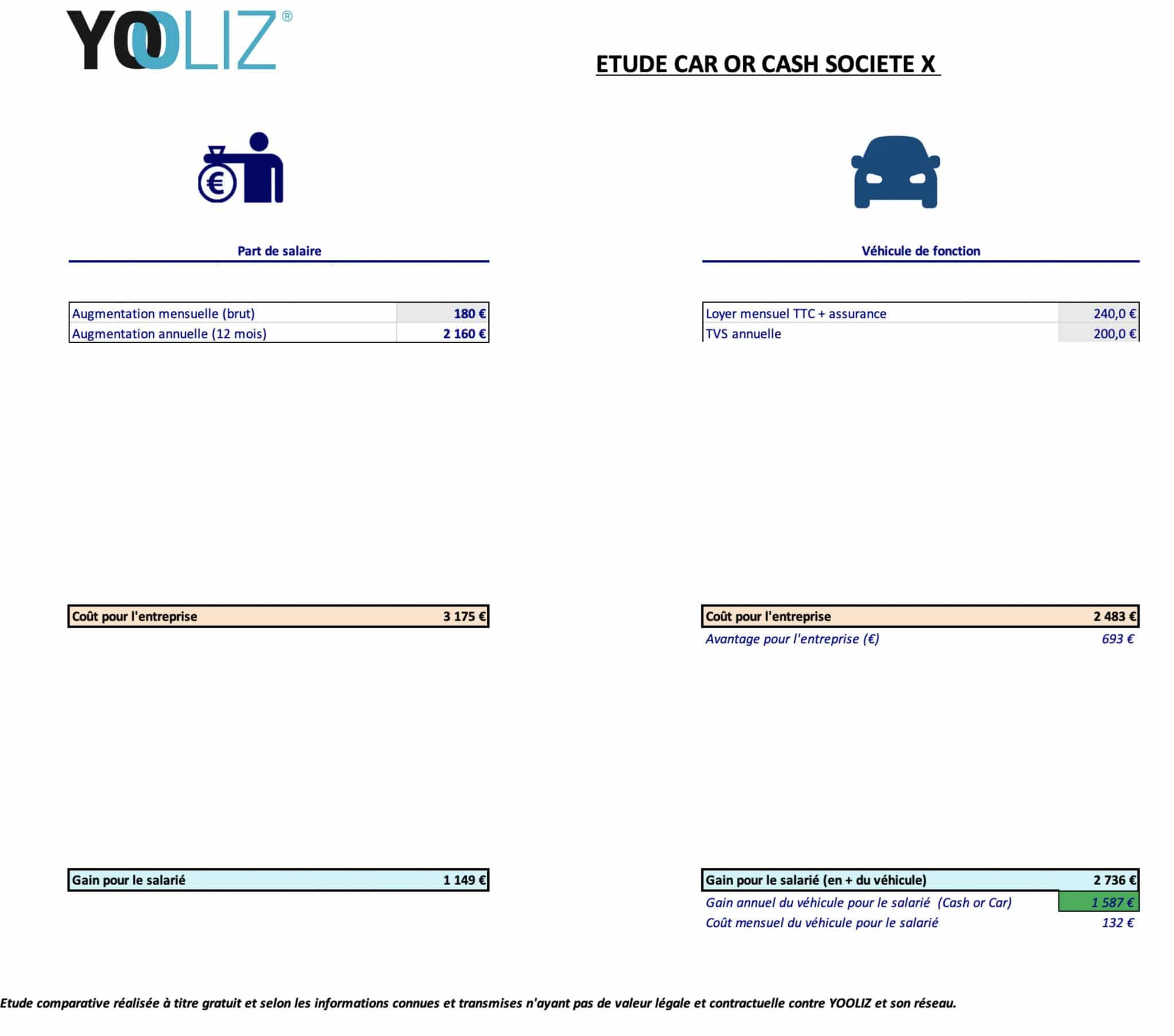 outils cash